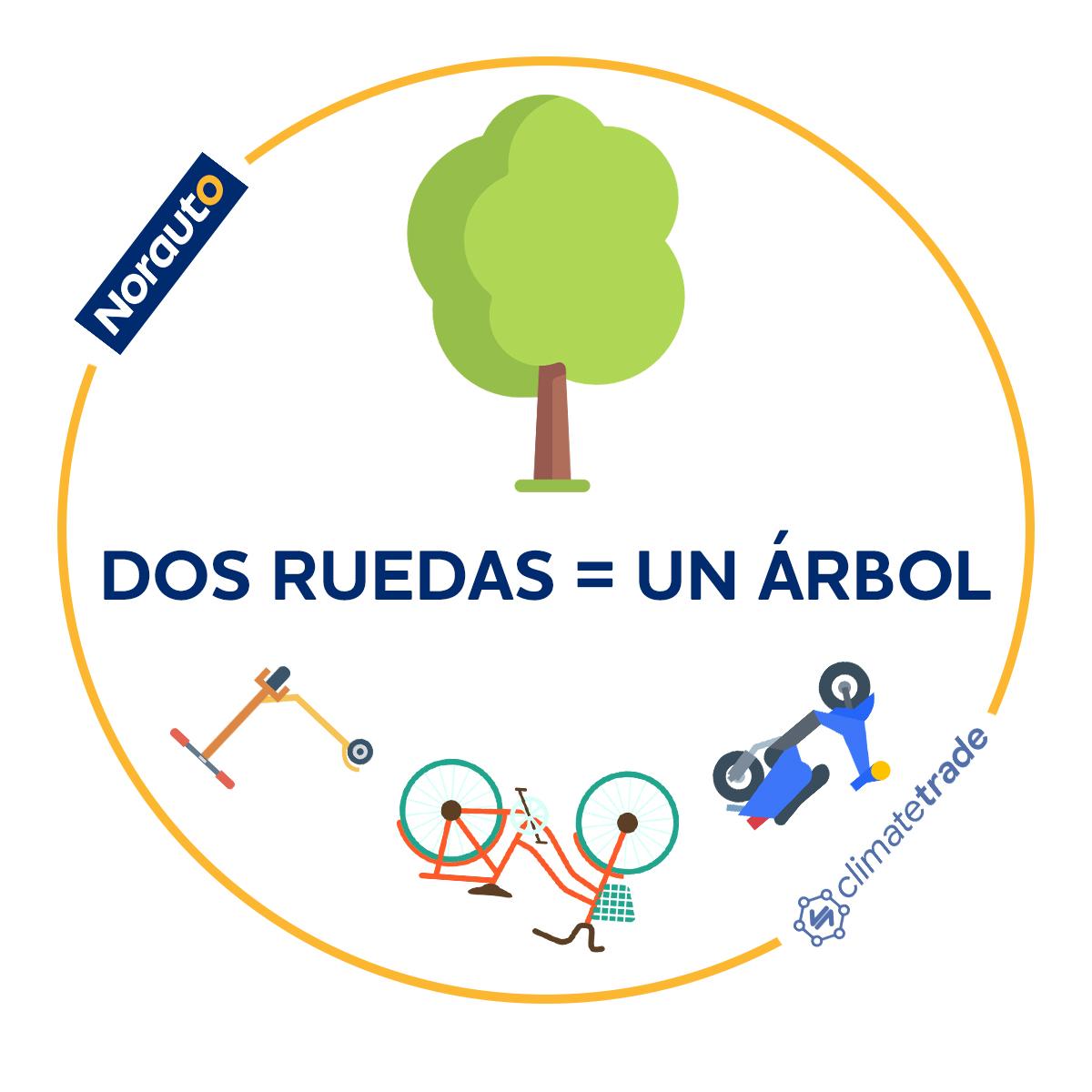Una bici = un Arbol